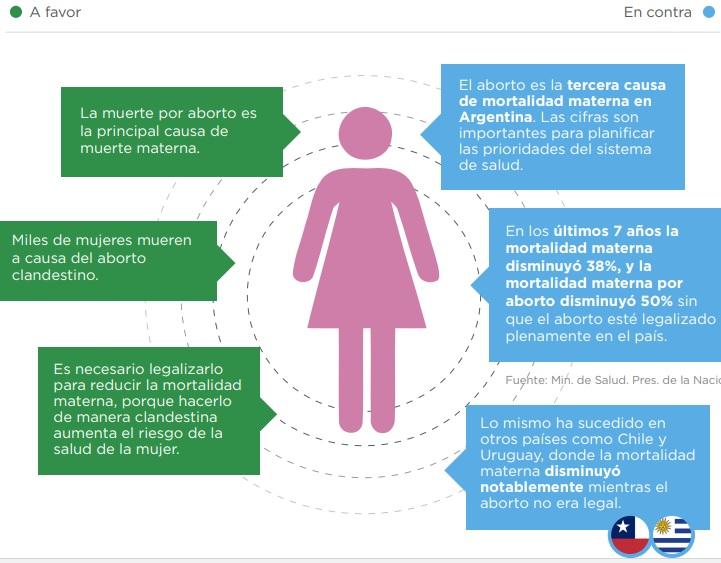muerte_materna_argentina_aborto_universidad_austral