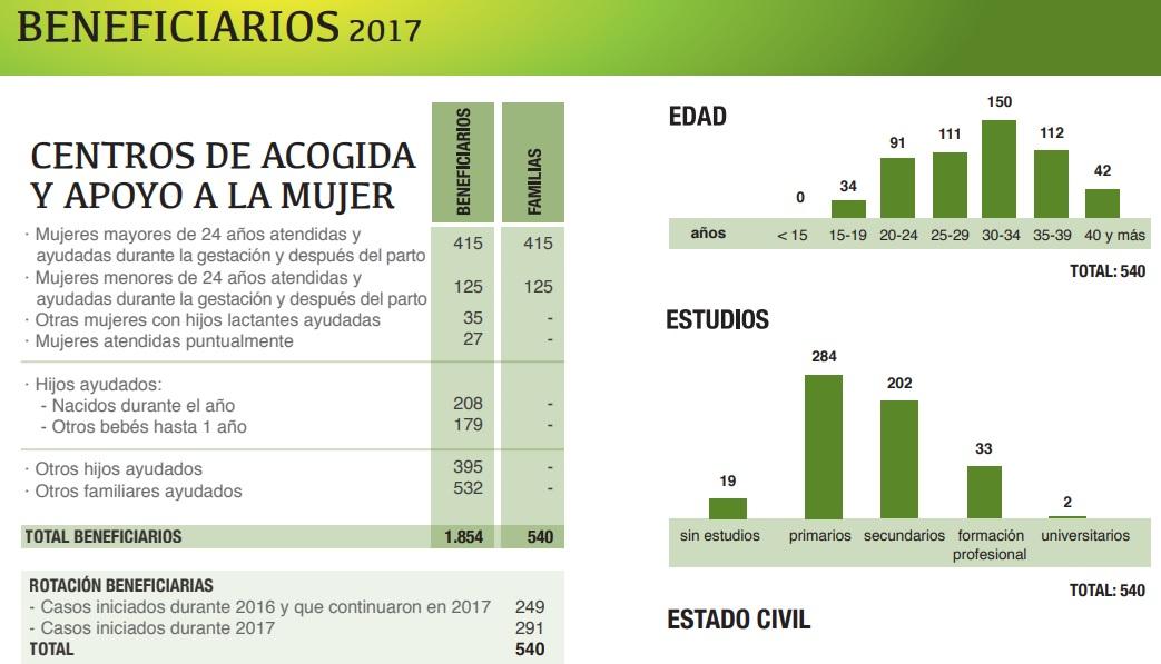 provida_catalunya_2017