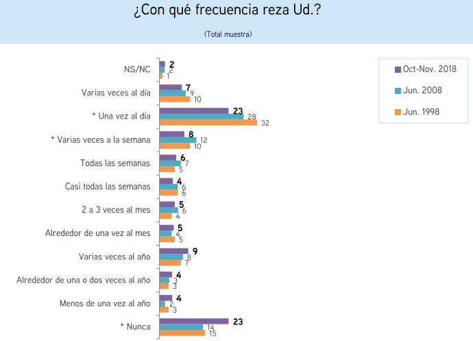 chile_reza