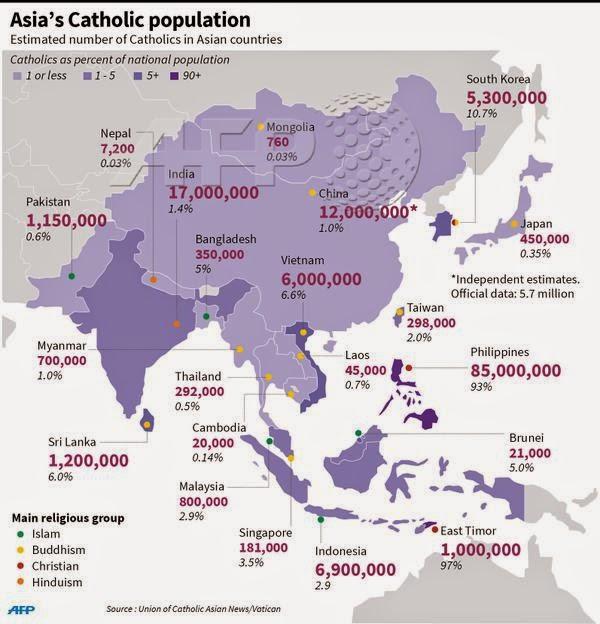 caritasasia_catolicos