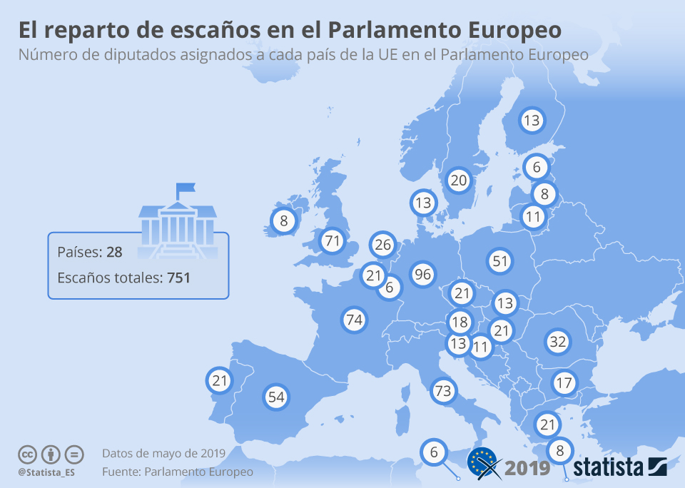 diputados_europeos