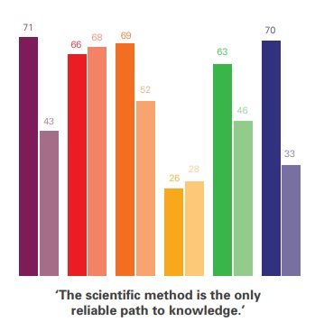 ateos_metodo_cientifico