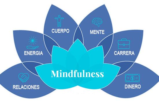 mindfulness_anuncio