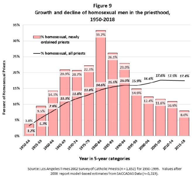 abusos_porcentaje_gays