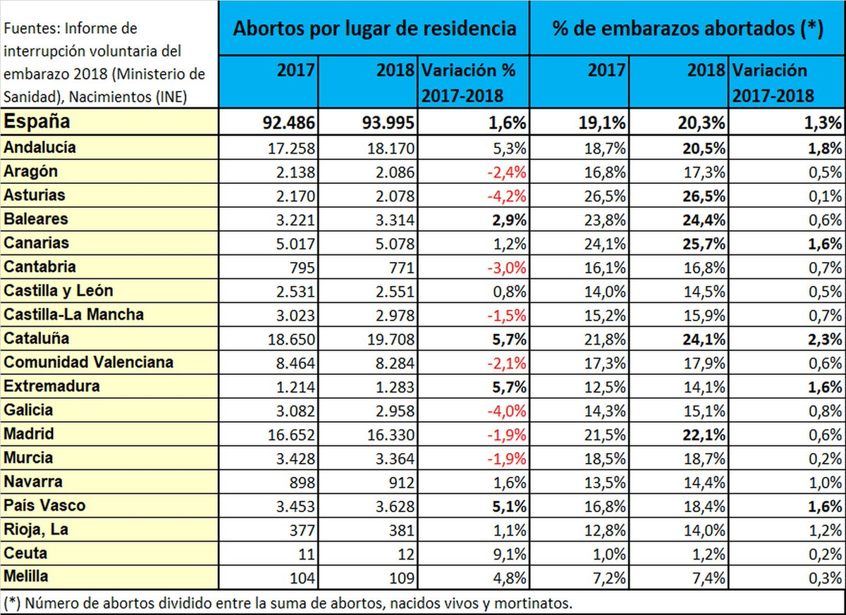tabla_demografia