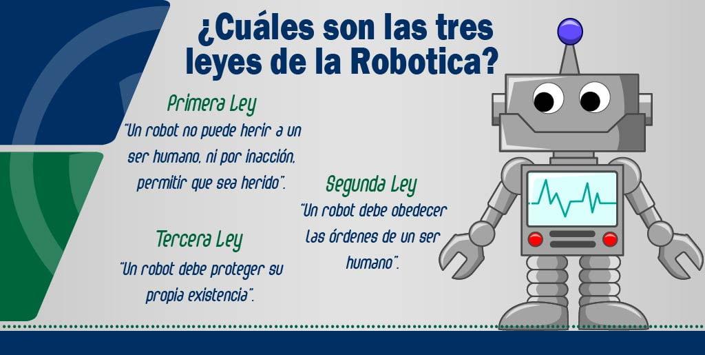 Esquema con las 3 leyes de la robótica