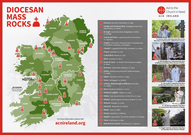 Plano de los principales Mass Rock en Irlanda.